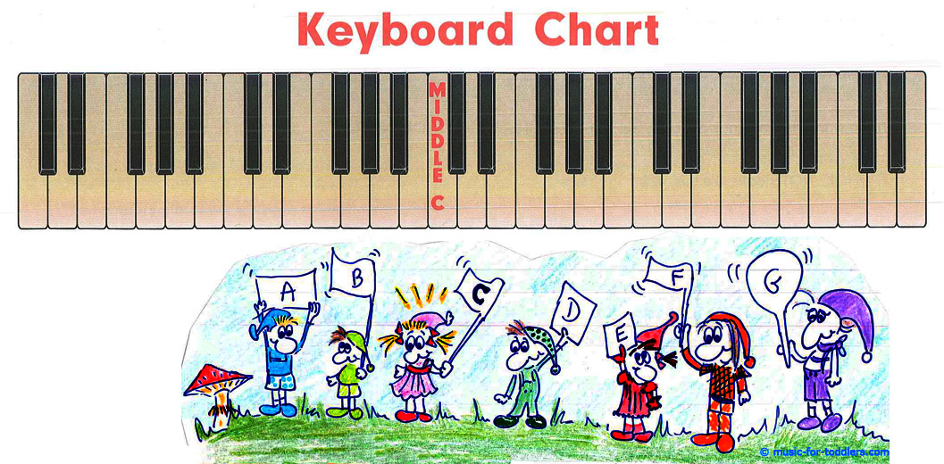 piano lessons for kids3